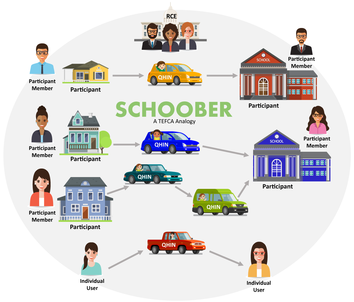 Schoober-Graphic